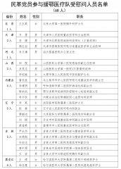 民革中央慰问192名援鄂
