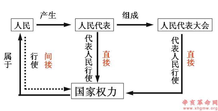 高中哲学常识结构图
